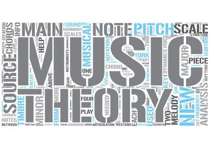 Music theory Word Cloud Concept
